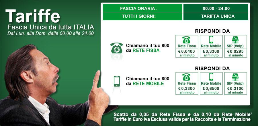 tariffe NumeroVerde.com Fascia unica da tutta Italia